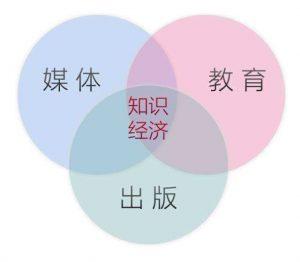 《纪超林:媒体、内容、教育构成的知识经济》
